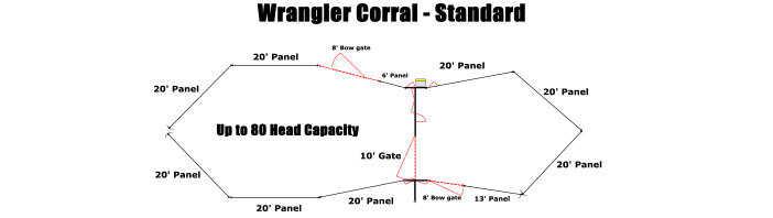 Linn Post & Pipe Wrangler Corral Standard