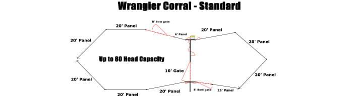 Linn Post & Pipe Wrangler Corral Standard