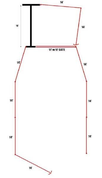 Linn Post & Pipe Bulldog Wranger Portable Corral Standard Size